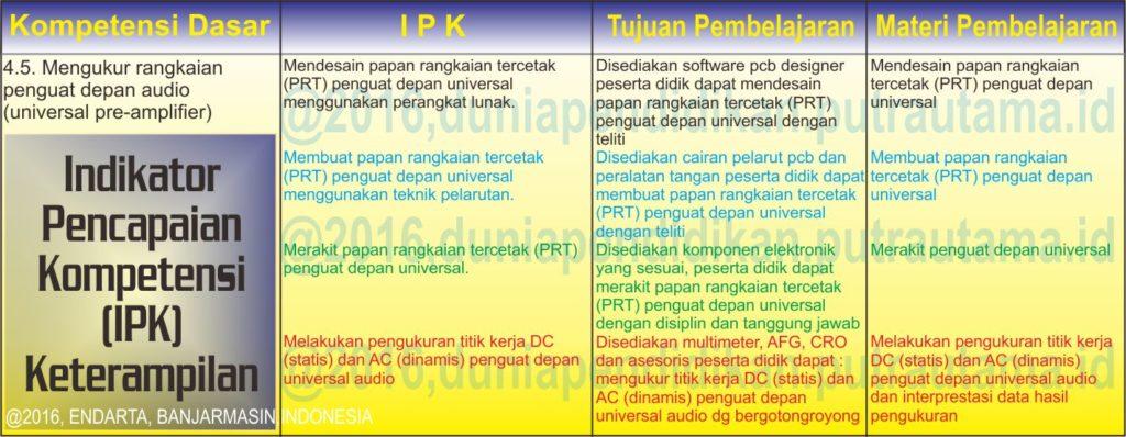 indikator pencapaian kompetensi ipk