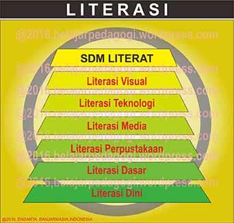 literasi-media-literasi-teknologi-literasi-visual